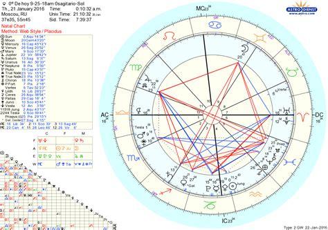 horoscopo univision 2016 new 2016 hairstyles horoscopos de univision piscis amor all about horoscopos