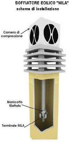 migliorare tiraggio camino migliorare il tiraggio soffiatore eolico fuoco e legna