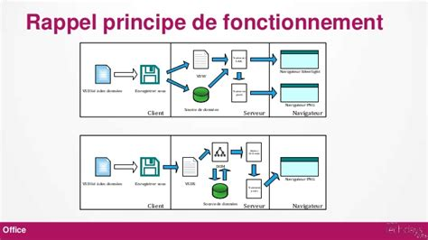 visio 2013 office 365 visio 2013 sharepoint 2013 office 365 le trio infernal