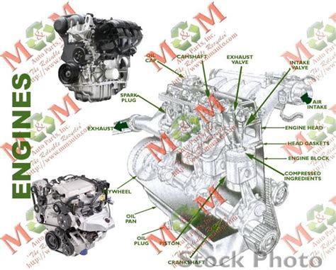 bmw m30 engine diagram free wiring diagrams