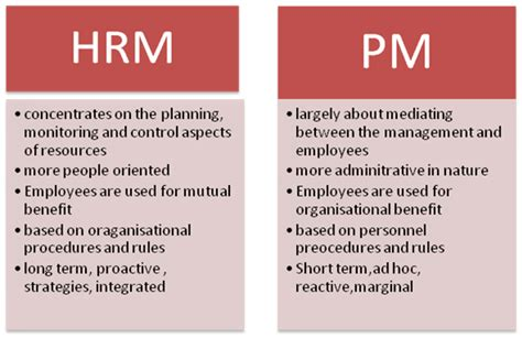 Mba Vs Hrm by Human Resource Management Human Resource Management Vs