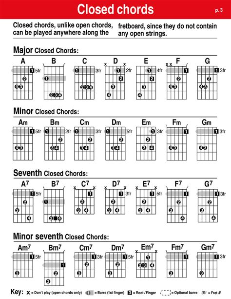 guitar chord chart how to read guitar chord charts the easy way