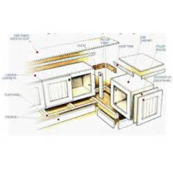 kitchen cabinets construction rodney hively more info on how to build
