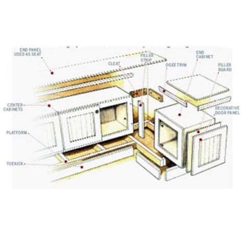 kitchen cabinet diagram rodney hively more info on how to build