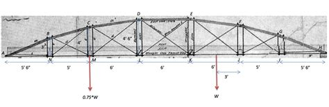 truss free diagram review the drawings photos of the whipple bowstrin