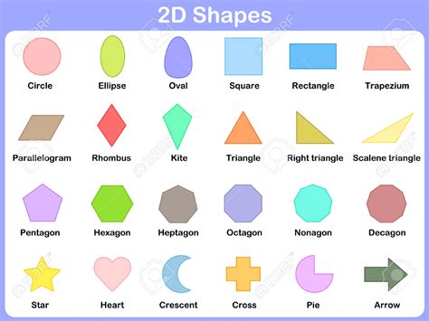Shape 2 D i am thinking of a shape st st pancras primary