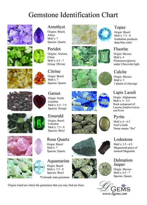 gemstones gemstones and charts on