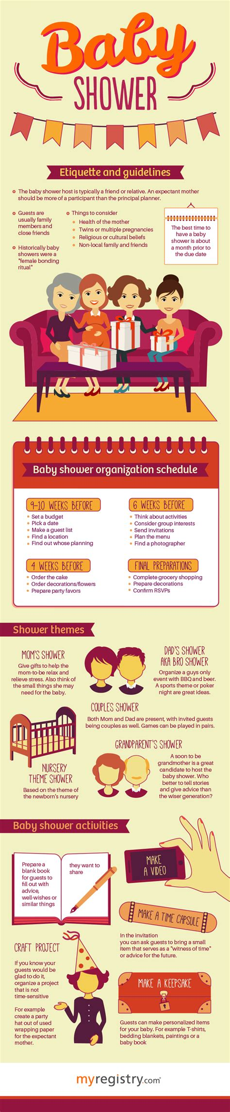 Etiquette On Baby Showers by Baby Shower Etiquette And Guidelines Myregistry