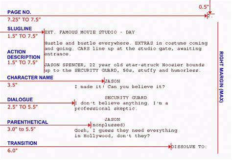 screenwriting template image gallery script format