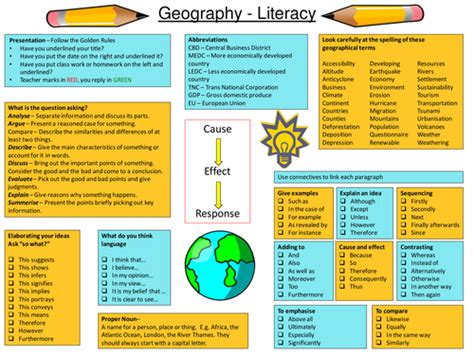 Literacy Mats Ks3 by Geography Literacy Mat By Thisisgeography Teaching