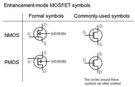 transistor fet y mosfet pdf yolokayotl puente h mosfet