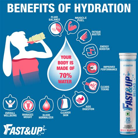 hydration importance importance of hydration benefits of hydration during