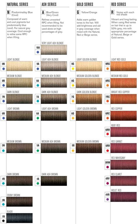 joico color swatches joico hair color chart joico lumishine color swatch