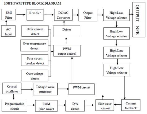 static inverter vs ups wiring diagrams repair wiring scheme