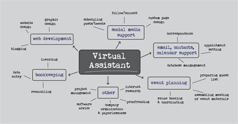 what is a assistant your admin bff