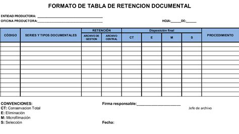 tabla de retencion documental 2016 administraci 243 n documental bienvenido al formato de tabla