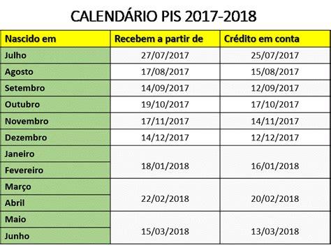 calendario pis calend 225 rio pis 2018 saiba como consultar seu pis 2018