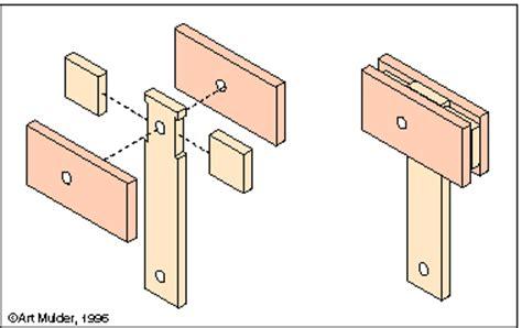 diagram of mallet mallet