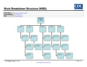 Wbs Template by Work Breakdown Structure Template Vnzgames
