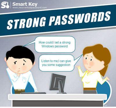 Best Picture Password