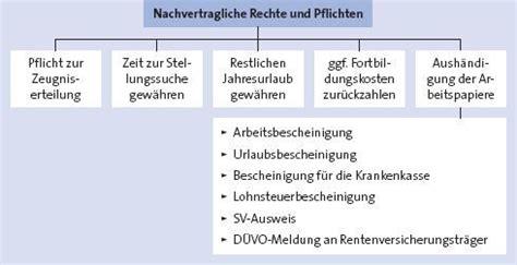 allgemeiner kuendigungsschutz bgb