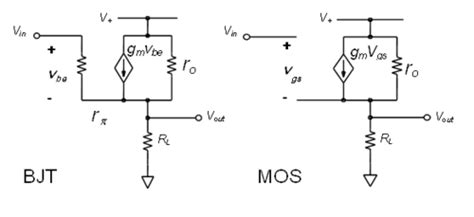 fet transistor small signal model fet transistor small signal model 28 images mosfet as an lifier small signal equivalent