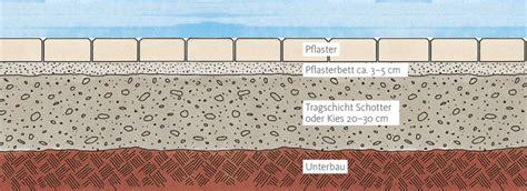 Terrasse Bauen Unterbau 3363 by Pflastersteine Verlegen Untergrund Pflastersteine