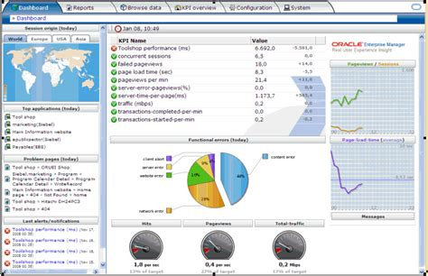 tutorial oracle enterprise manager 11g monitoring oracle fusion middleware 11g release 1 11 1 1