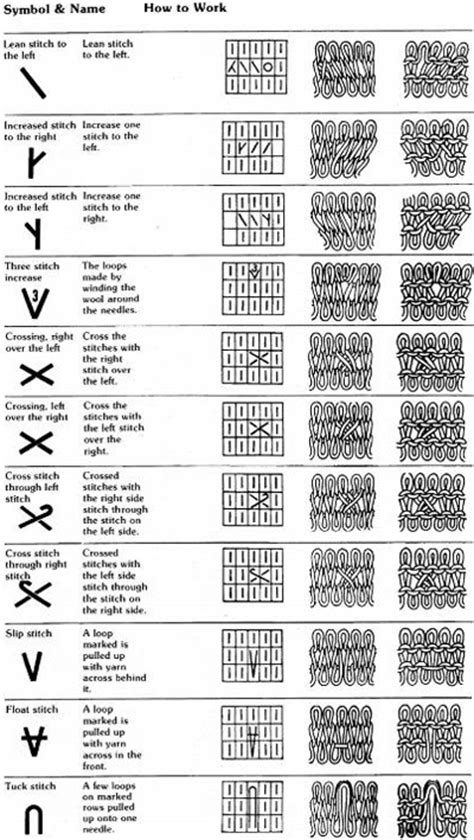 knitting pattern symbols knitting symbols page 2 alessandrina com