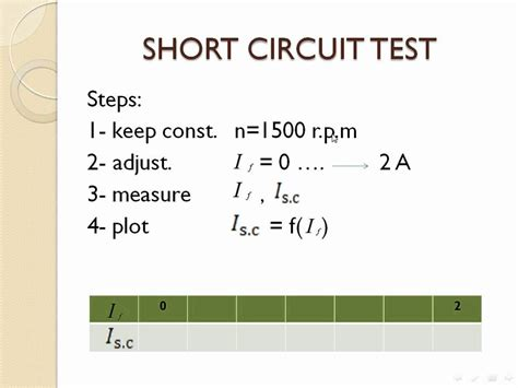 open testing open circuit and circuit test of synchronous machine