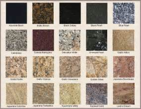 colors of granite internetvalue