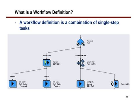 what is the meaning of workflow methods to leverage sap workflow