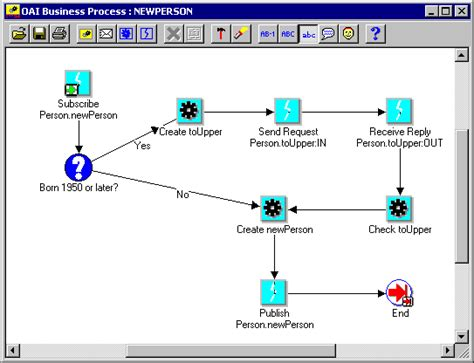 oracle workflow builder my workflow