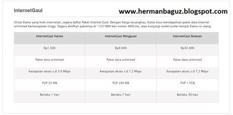 Paket Murah Gelang Gaul paket axis xl murah 1 bulan unlimited