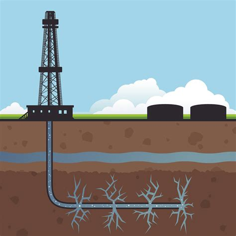 oil fracking diagram Quotes