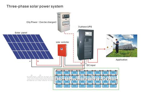solar power supply for home 15kw solar system complete solar pv system grid buy