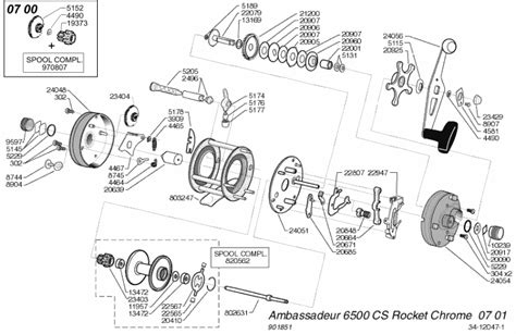 abu garcia reel parts diagram abu garcia ambassadeur 6500 schematics ambassadeur