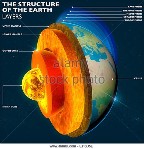 section of the earth below the crust earth crust layers stock photos earth crust layers stock