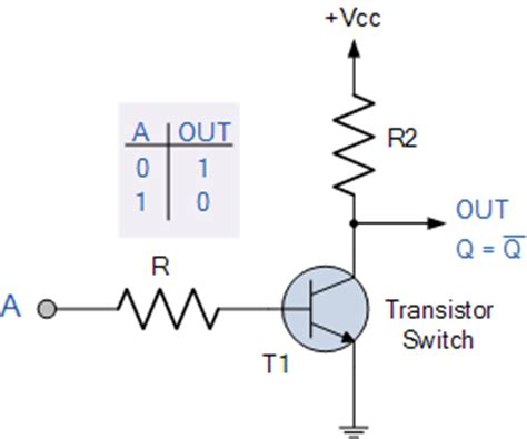 transistor sebagai logic gate logic not gate tutorial with logic not gate table