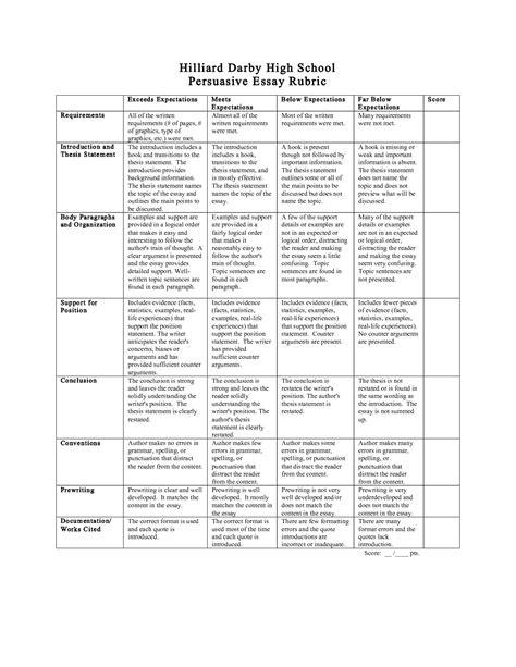 success criteria persuasive writing literacy inspirations and