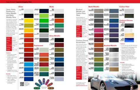 colors and themes in movies vehicle color chart vehicle ideas