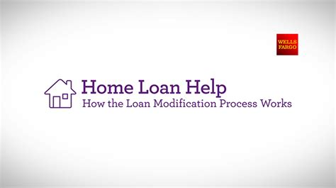 fargo home loan modification home review