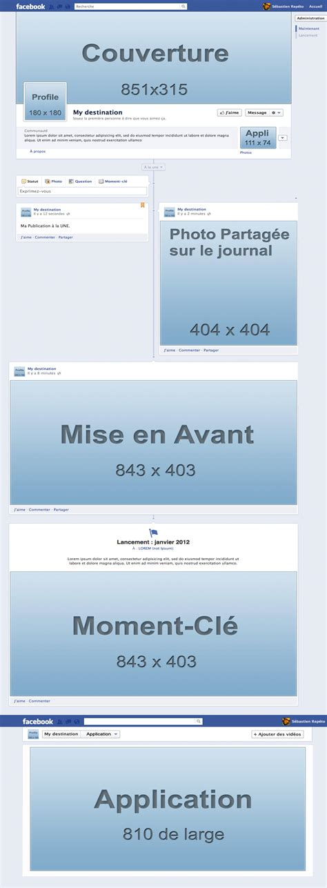 format video on facebook facebook timeline formats des images my destination
