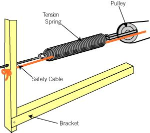 Garage Door Safety Tips Logan Garage Door Company Replace Garage Door Cable