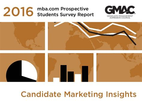 2016 Mba Prospective Students Survey Report by Candidate Marketing Insights 2016 Mba Prospective