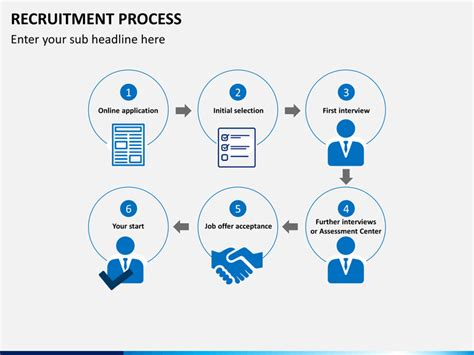 E Home Plans by Recruitment Process Powerpoint Template Sketchbubble