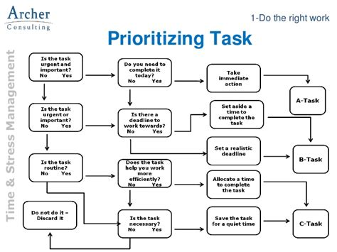 time management 1st approach