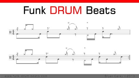drum groove pattern funk drum beats a new approach for playing drum set