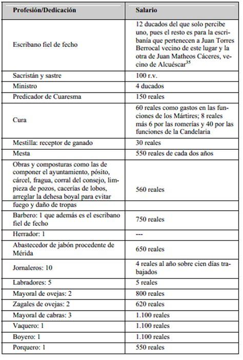 tabla de salarios por profesiones tabla de salarios por profesiones tabla de salarios de