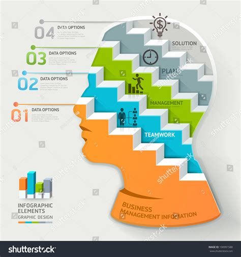 Business Concept Infographic Template Businessman Head Thinking Web Template